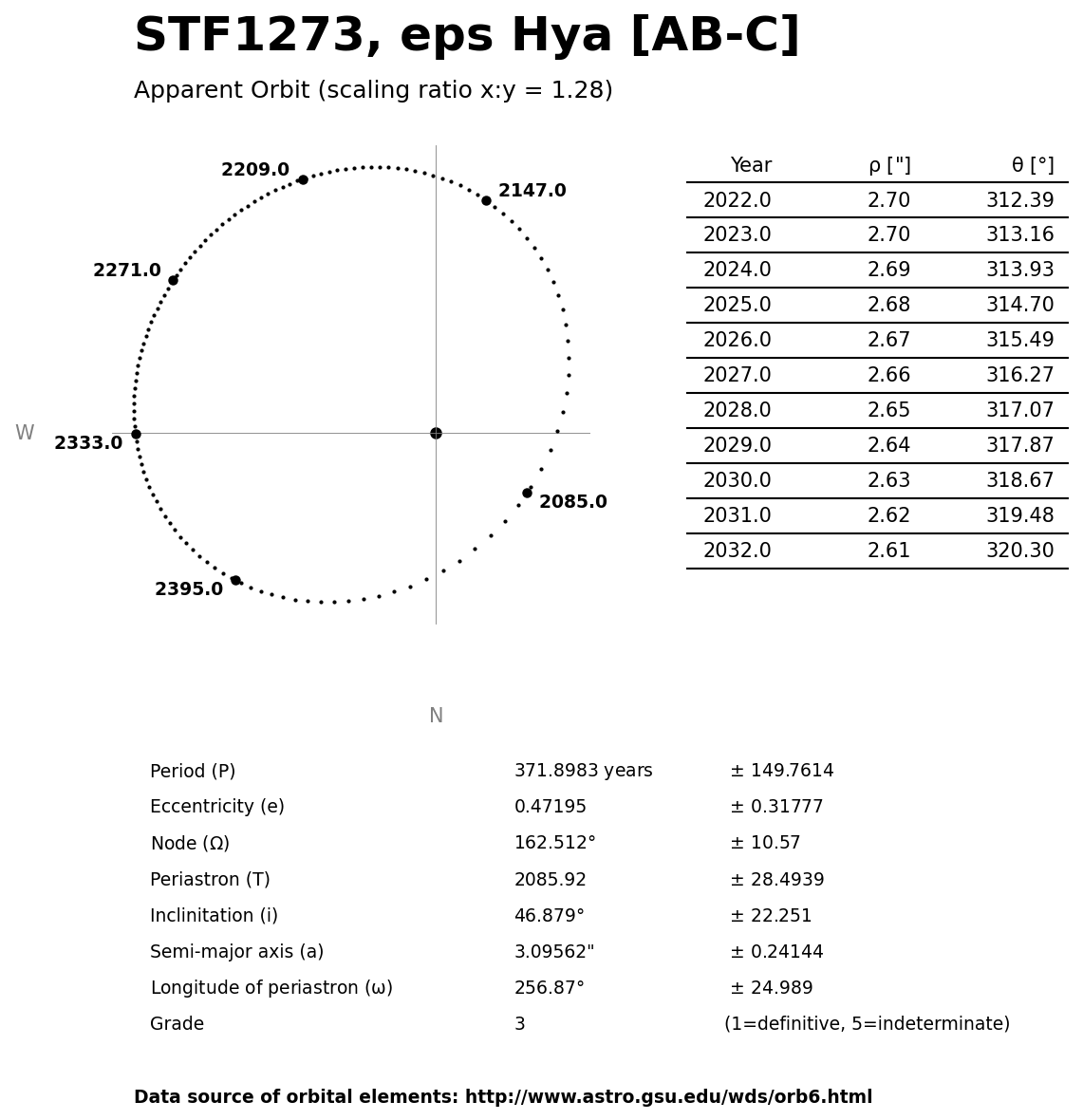 ../images/binary-star-orbits/STF1273-AB-C-orbit.jpg
